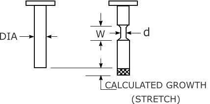 W d DIA CALCULATED GROWTH  (STRETCH)