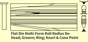 Flat Die Multi-Form Roll Radius De-Head; Groove; Ring; Knurl & Cone Point