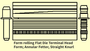 Form rolling Flat Die Terminal Head Form; Annular Fetter, Straight Knurl