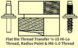 Flat Die Thread Transfer ¼-15 Hi-Lo Thread, Radius Point & M6-1.0 Thread